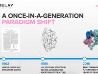 タンパク質の構造ダイナミクス分析のRelay Therapeutics、GVらから4億ドル調達