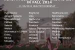【10月〜11月】資金調達を行ったのヘルスケアスタートアップ23社一覧