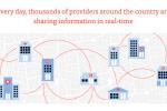 医療機関同士の情報連携を促す、患者情報ネットワークPatientPingにグーグルが出資