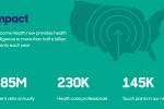 GoogleやGSが出資する、評価額50億ドルのヘルスケアスタートアップ『Outcome Health』とは