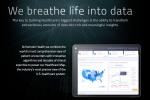 医療データ分析プラットフォームKomodo Health、4400万ドルを調達